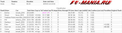 Sprint_Imola_R1.png
