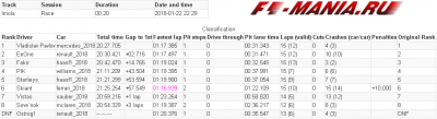 Sprint_Imola_R2.png