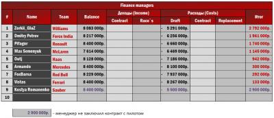 финансовая таблица.png